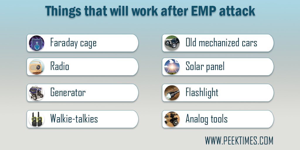 What Work After EMP